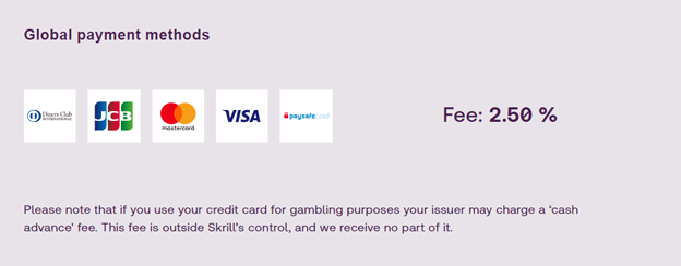 Global Payment Methods